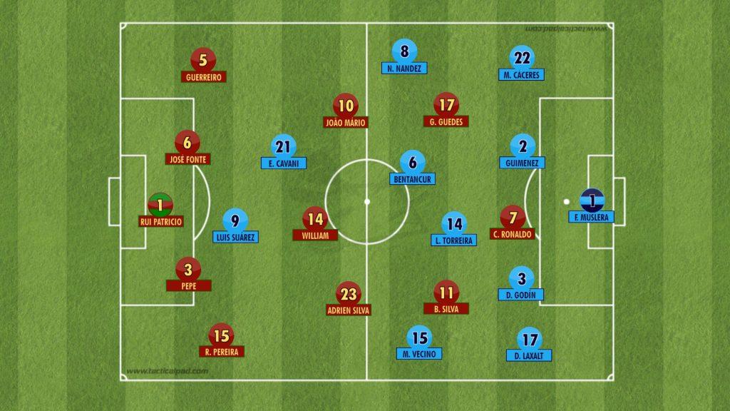 Resultado de imagem para uruguai 2 x 1 portugal