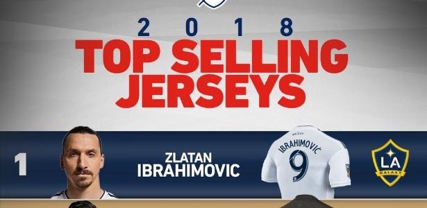 12eda412fe Camisa de Zlatan Ibrahimovic no LA Galaxy é a mais vendida da MLS em 2018 -  20 10 2022 - UOL Esporte