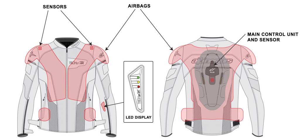BMW faz parceria com Alpinestars para lançar jaqueta com airbag ... 174fbd14f6946