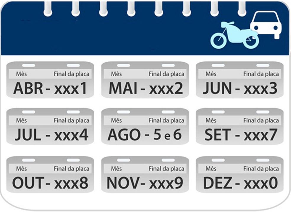 A partir de maio, é obrigatório portar o licenciamento 2018 dos veículos com placa final 1 em São Paulo