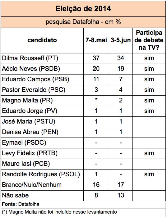 Nanicos-debates-2014