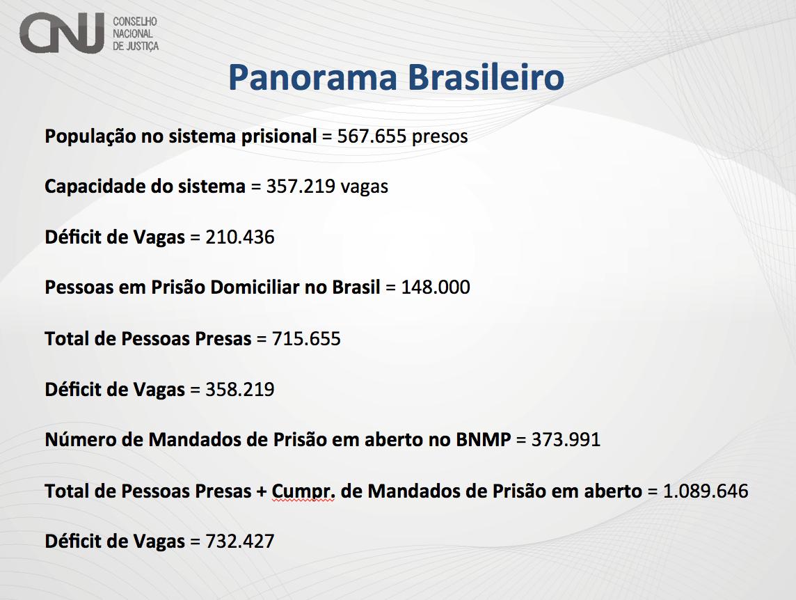 Presos-Brasil-geral