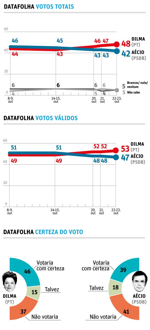 Datafolha-23out2014