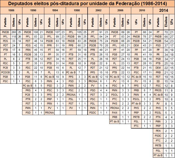 camara-tabelaov4