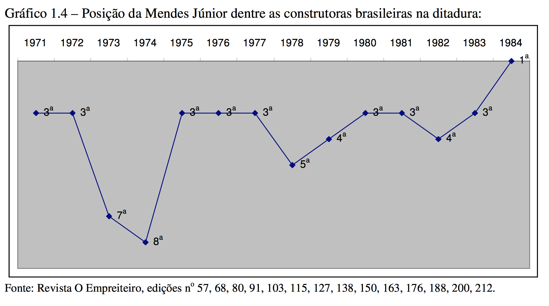 Ranking-MendesJunior-ditadura