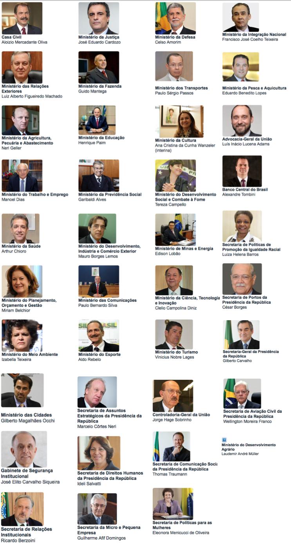 Ministros-lista-oficial-31dez2014
