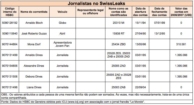 ArteMidia-jornalistas