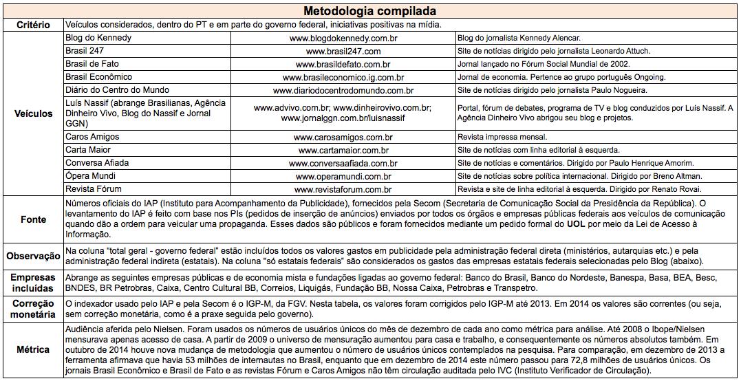 03-Tabela-alternativos-metodologia-02jul2015