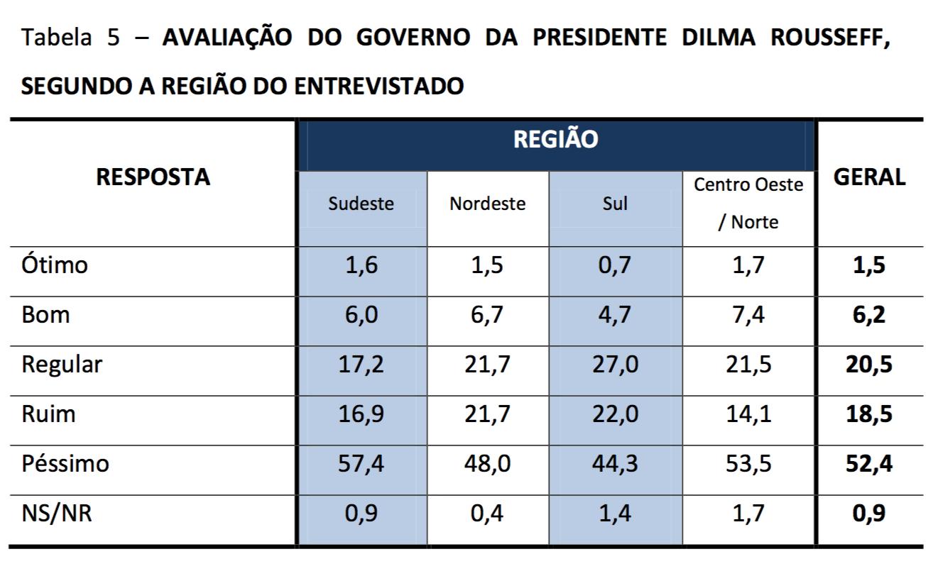 CNT-MDA-regioes-aprovacao-governo