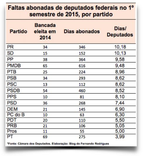 tabela_partidos_abonos