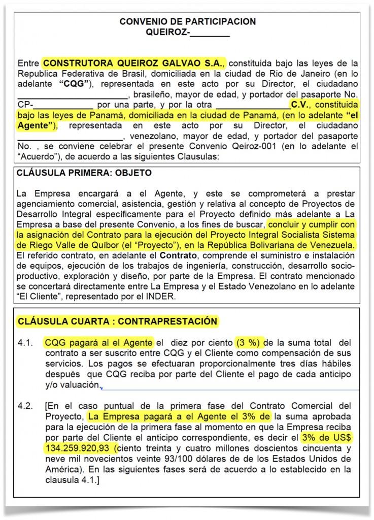 Queiroz-Venezuela-3porcento