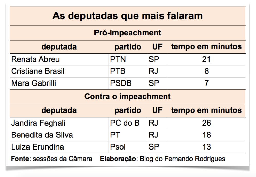 top3-fem-edit