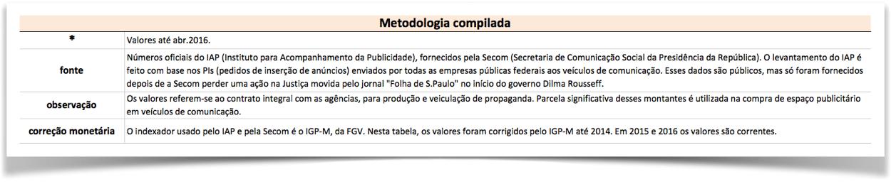 metodologia-agencias (2)
