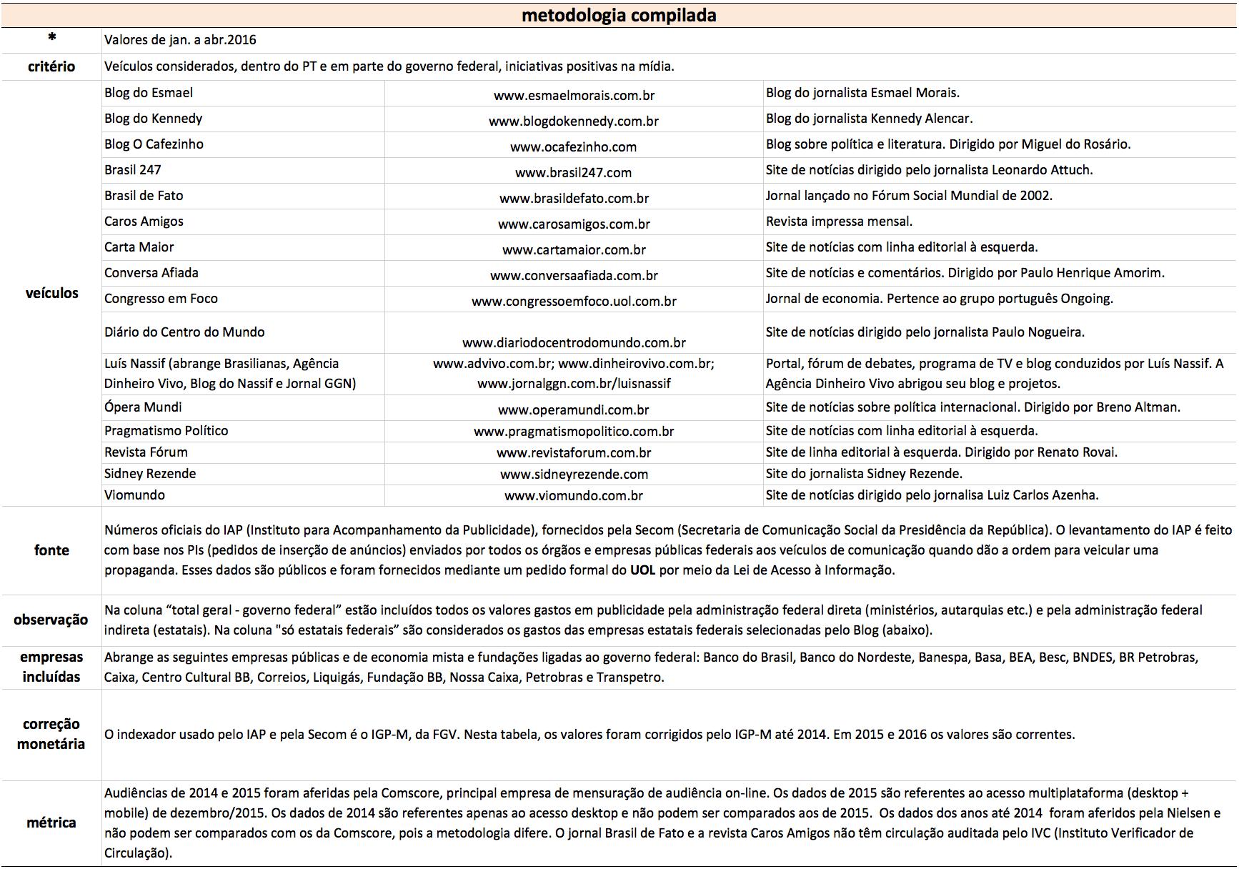 metodologia-midia-alternativa