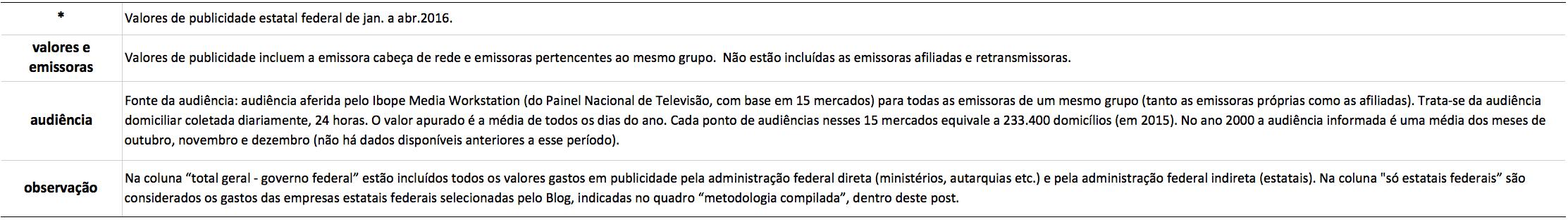 metodologia-tv-aberta