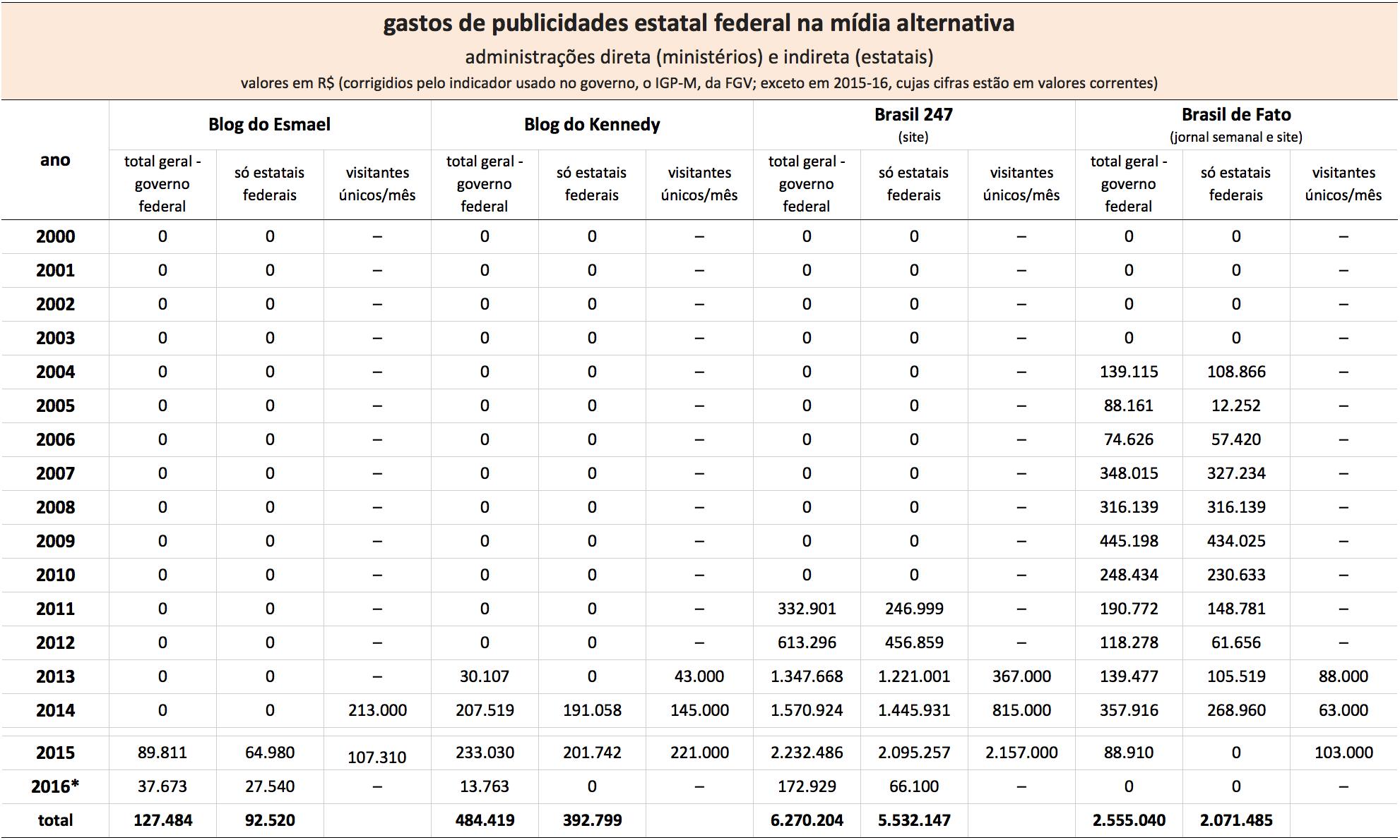 midia-alternativa-1