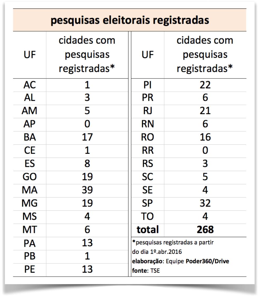 pesquisas-g93