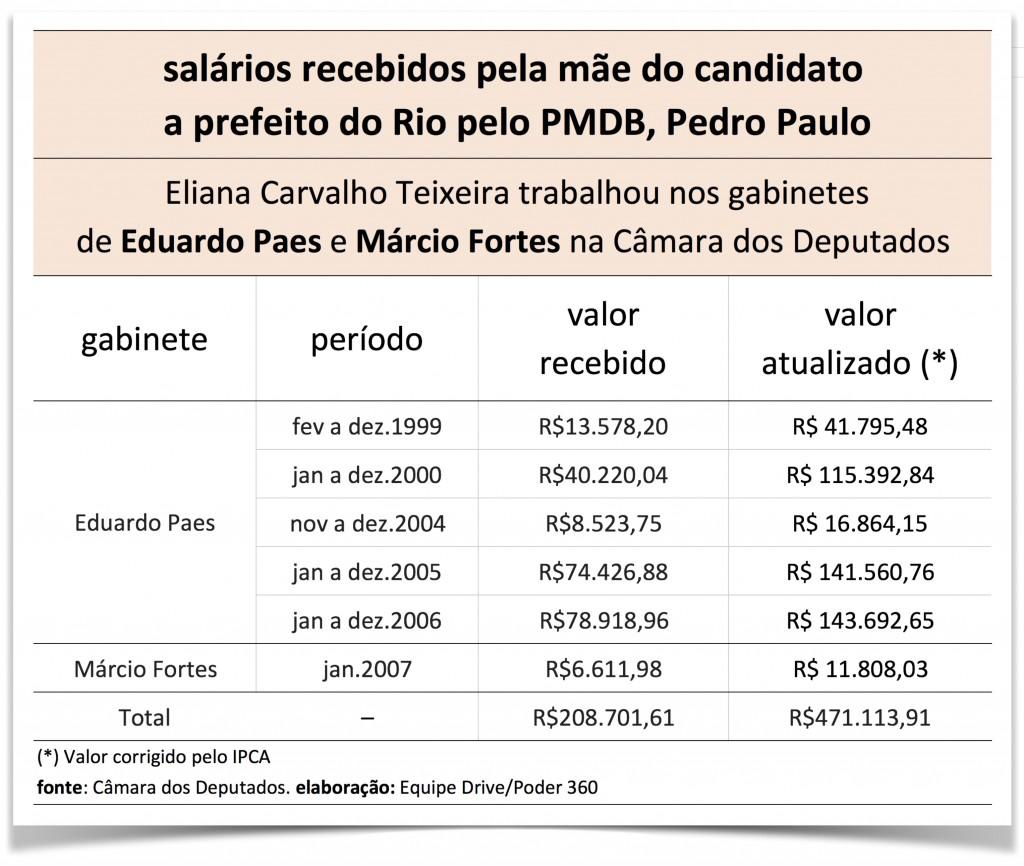 1-PedroPaulo-Paes-mae