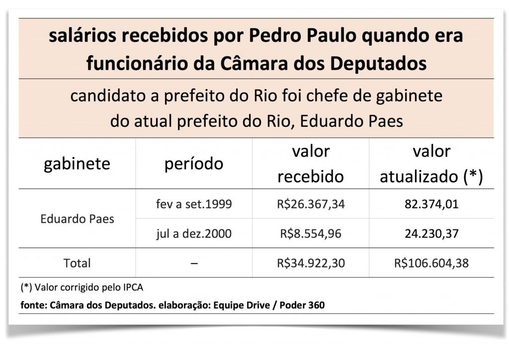 2-PedroPaulo-Paes-mae