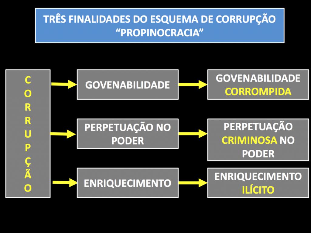 PP-MPF-Lula-d