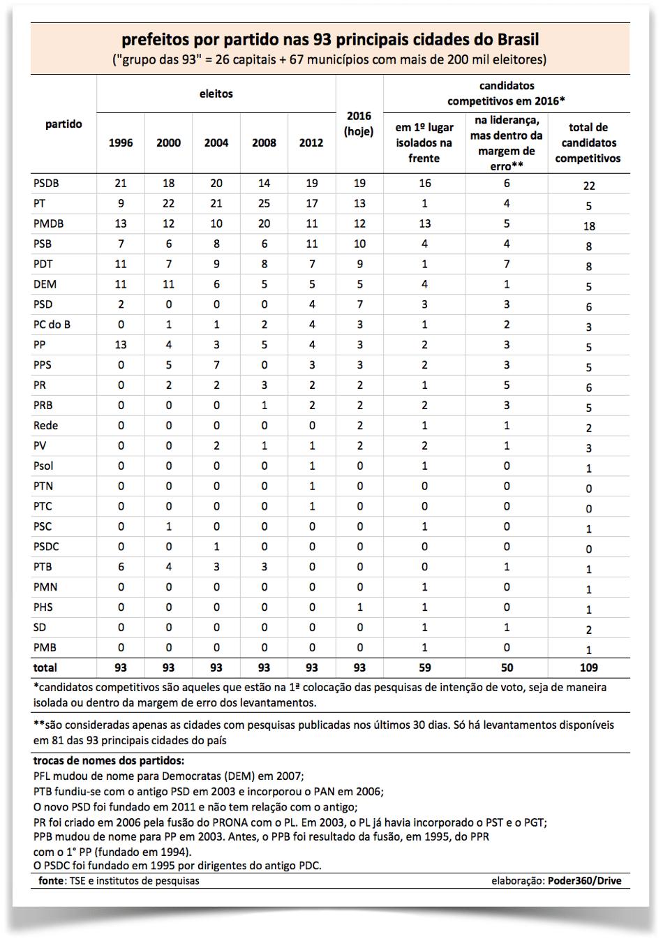 v3-tabela-sintese