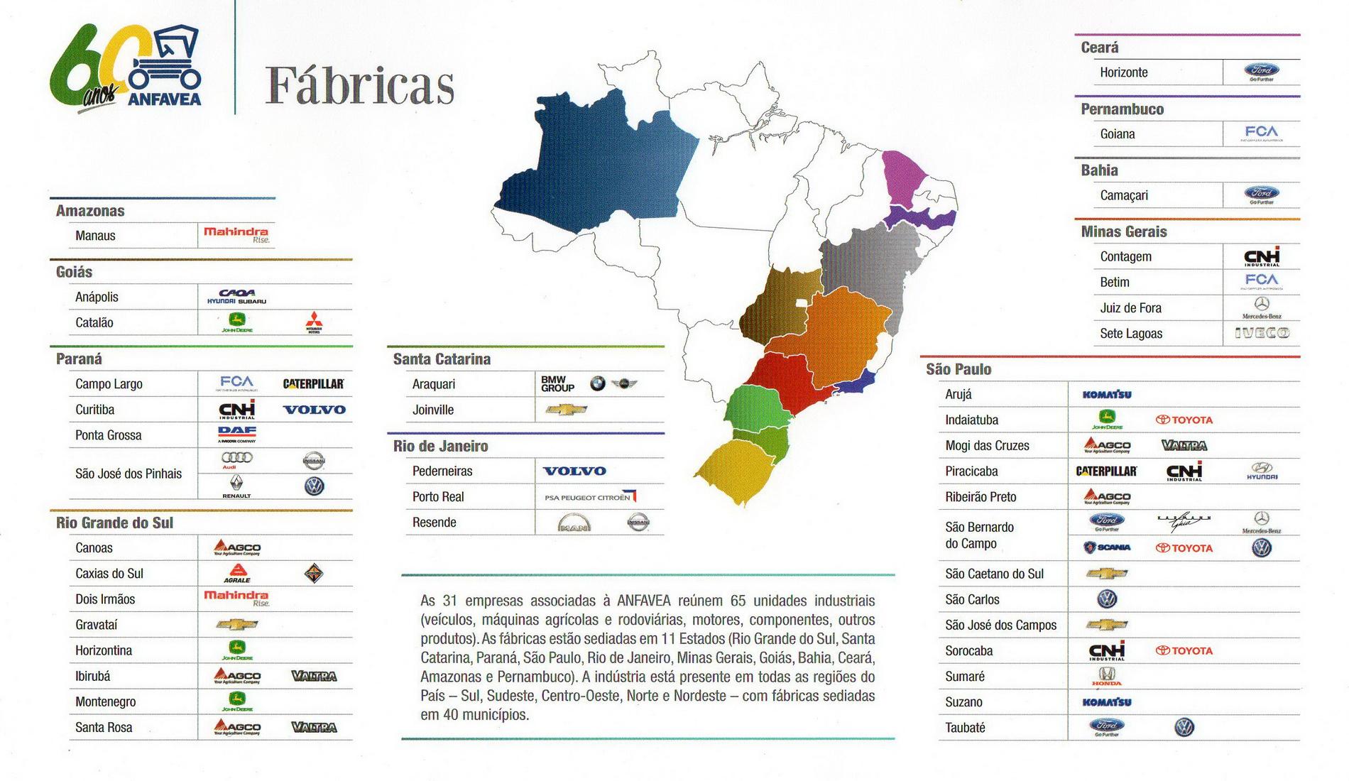 bb92881b5 Todas as fábricas de automóveis do Brasil - Carros UOL - UOL Carros