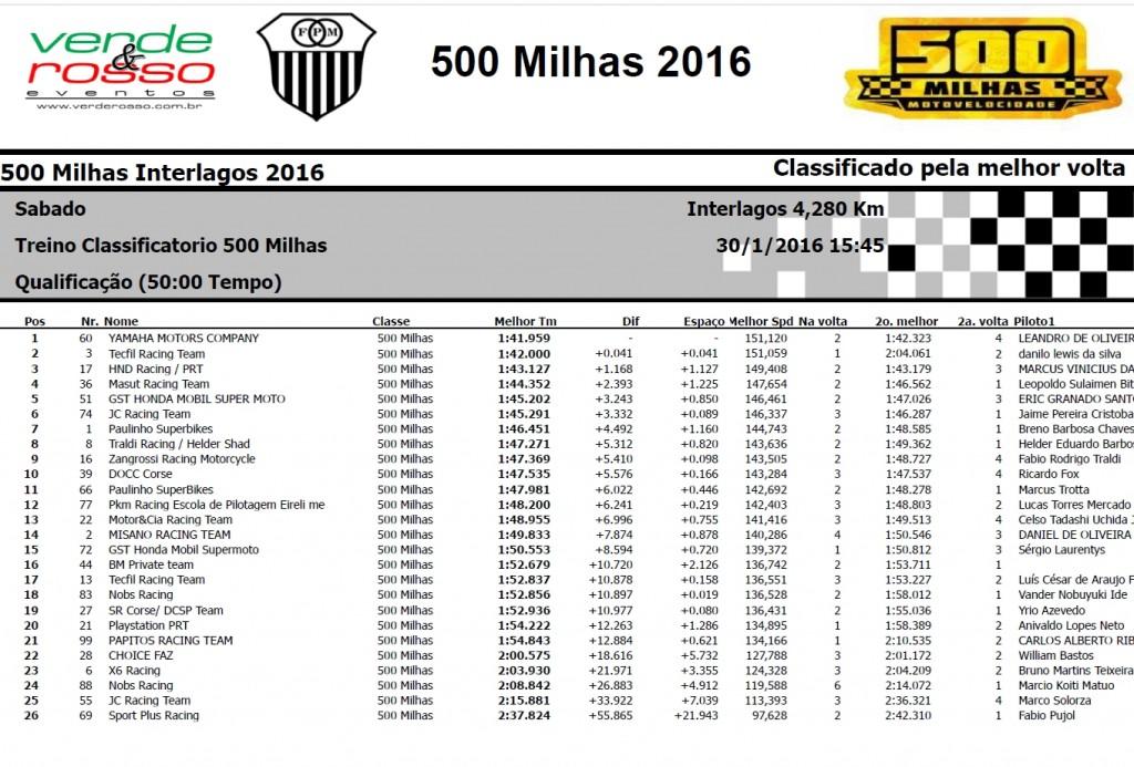 suzane_noticia_500-milhas-moto-interlagos-2016_grid_500milhas