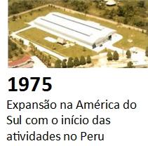 historia_honda-no-brasil_02