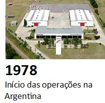 historia_honda-no-brasil_04