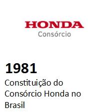 historia_honda-no-brasil_05