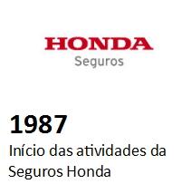 historia_honda-no-brasil_06