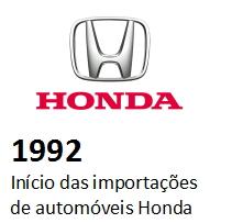 historia_honda-no-brasil_07