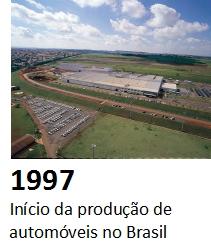 historia_honda-no-brasil_08