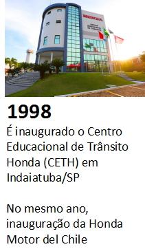 historia_honda-no-brasil_09