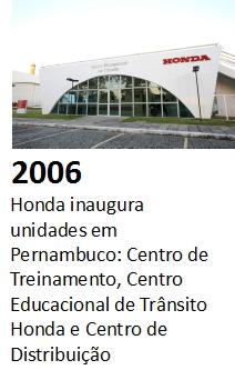 historia_honda-no-brasil_11