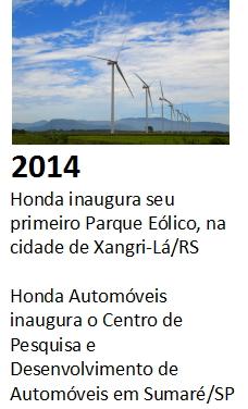 historia_honda-no-brasil_13