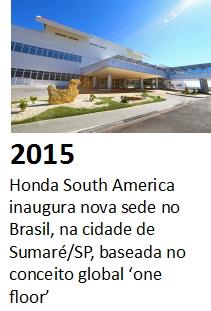 historia_honda-no-brasil_14
