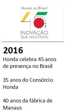 historia_honda-no-brasil_15