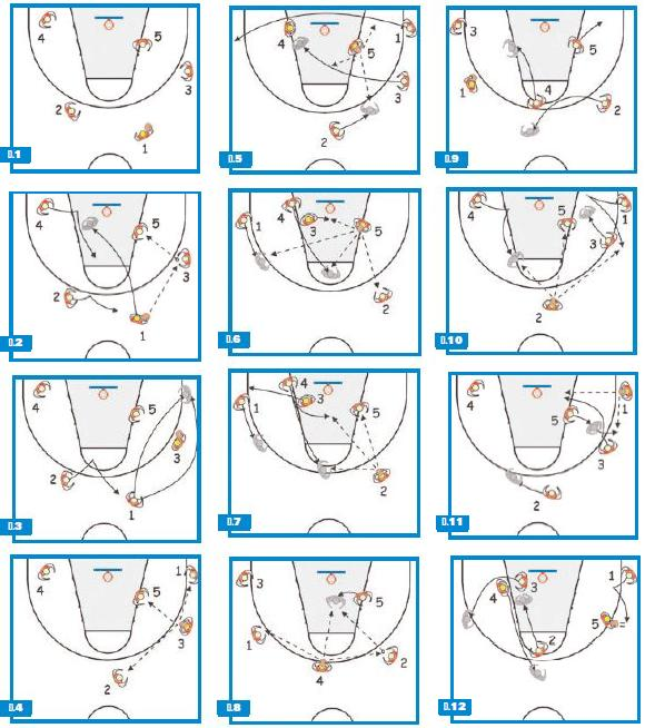 sistema dos triângulos, basquete