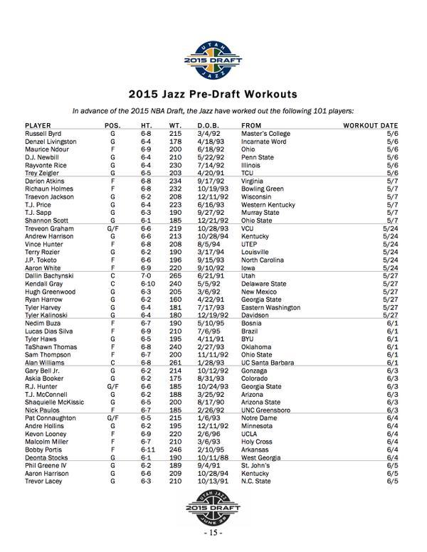 O Utah Jazz recebeu 101 atletas (!!!) para atletas em seus testes pré-Draft. Georginho e Lucas Dias entre eles