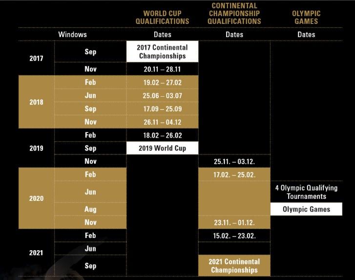 fiba-calendario-2017