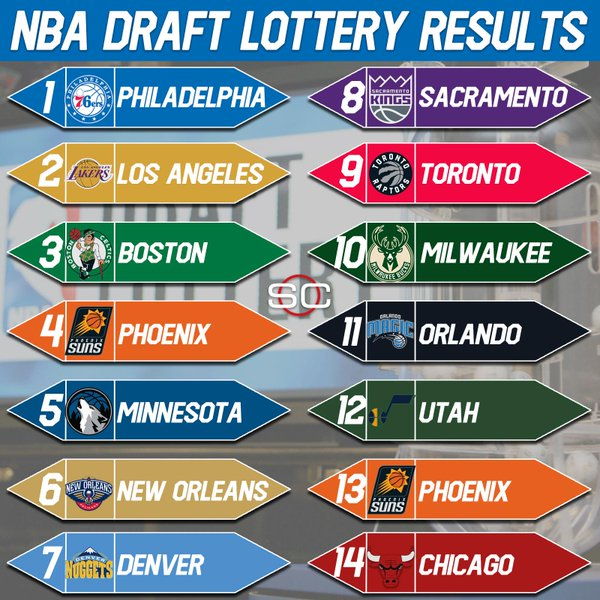 nba-draft-lottery-results-2016