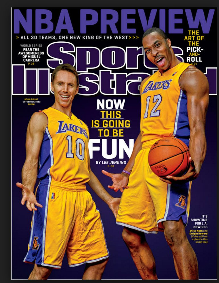 lakers-2012-super-team-cover