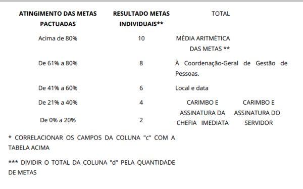 formulario3-uol