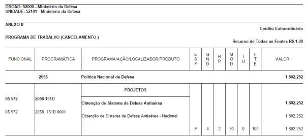 Reprodução do documento da MP editada pela subchefia de assuntos jurídicos da Casa Civil