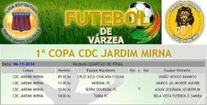 quartas cdc mirna