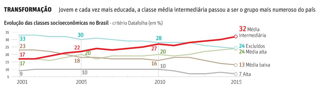 blog - datafolha 2015 02