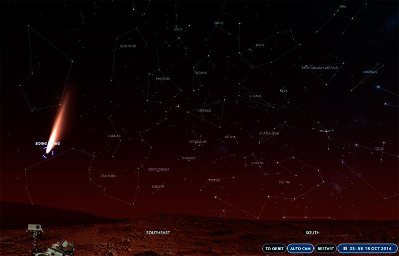C2013A1_Marte_SolarSystemScope