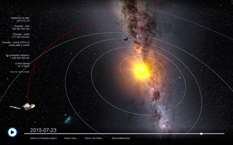 Rosetta_simula_ESA