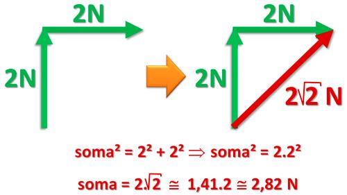 Soma_Vetorial_caso3_calculo